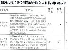 天津公布核酸检测收费标准!医保能报吗?
