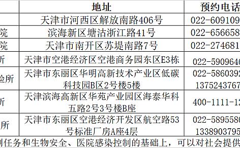 天津公布可向社会公众提供核酸检测的医疗机构
