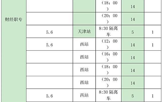 返津学生抵达三站一场的接站工作方案和接站时刻表