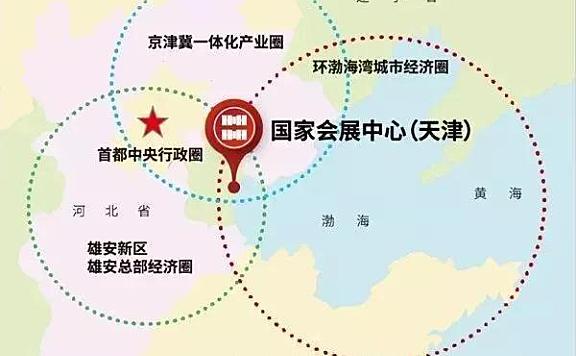 天津国家会展中心项目基本概况