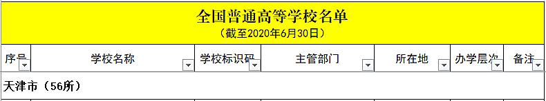 教育部官网发布2020年天津69所高校学校名单!