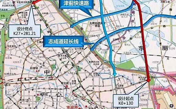 天津最新外环线概览 | 含外环线东北部调线工程