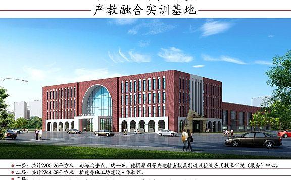 天津轻工职业技术学院产教融合工程中心和学生生活设施增建项目正式开工
