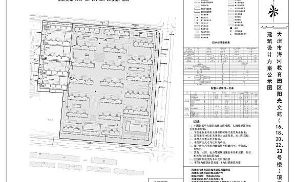 阳光文苑(16、18、20、22、23号楼)项目建筑设计方案总平面图公示