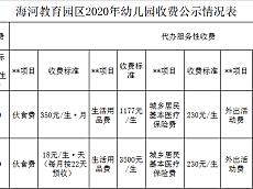 海河教育园区2020年幼儿园收费公示情况表