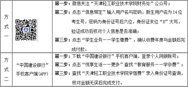 天津轻工职业技术学院2020级新生缴费须知