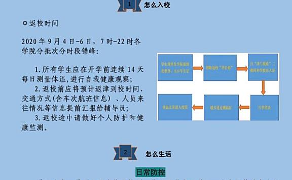 """天津商务职业学院2020年秋季开学""""明白纸"""""""