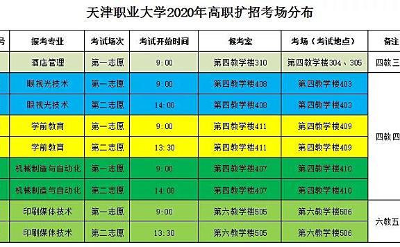 天津职业大学2020高职扩招考试安排