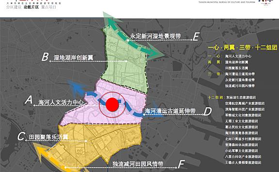 天津绿色生态屏障区最新旅游规划公示!