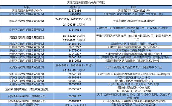 天津市婚姻登记处办公场所电话