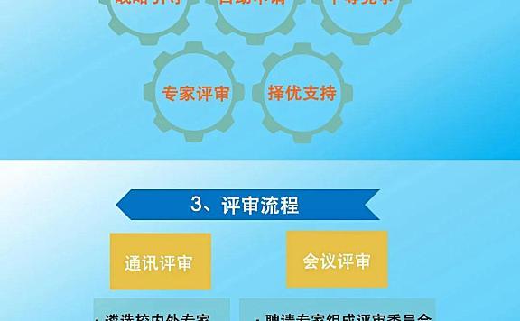 南开大学文科发展基金怎么使用?一图看懂!