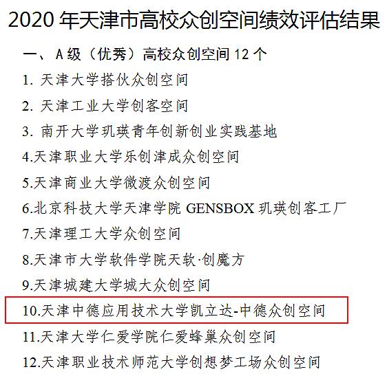 我校众创空间连续四年获天津市高校众创空间绩效评估 A级(优秀)评定