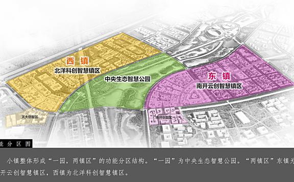 天津海河教育园区天南小镇城市建设方案
