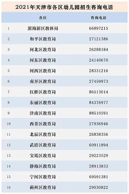 2021年天津市各区幼儿园招生资讯电话