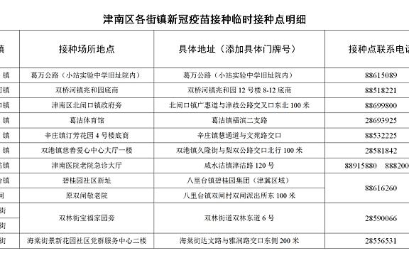 海河教育园区居民新冠疫苗接种工作提示(接种点)