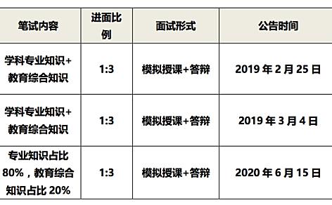 2021年海教园计划招聘145名教师
