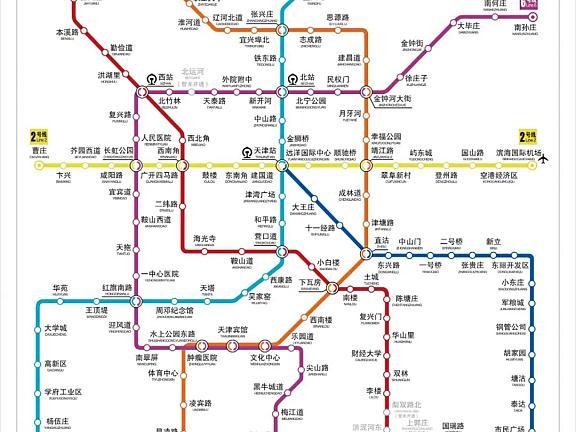 天津电子信息职业技术学院新生乘车指南