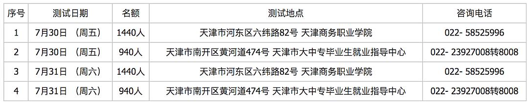2021年7月天津市普通话水平测试网上报名通知