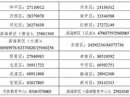 """天津高考报名条件调整为""""户籍+学籍"""",哪些人员不得报名?一文解读"""