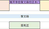 天津海河教育园区南开学校一年级领取通知书时间