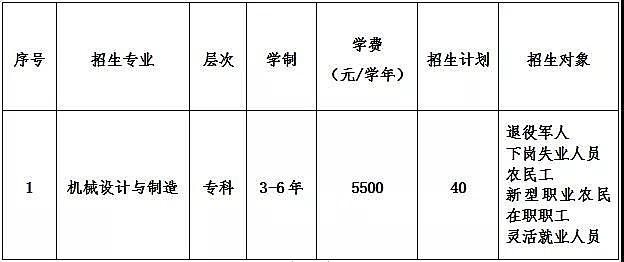 天津轻工职业技术学院2021年高职扩招专项考试招生简章